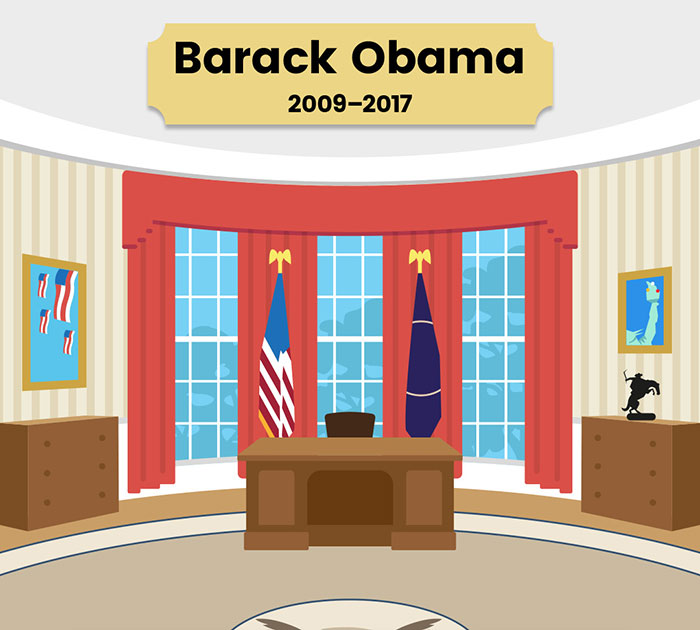 How Each Of The Last 7 US Presidents Have Decorated The Oval Office: Illustrated