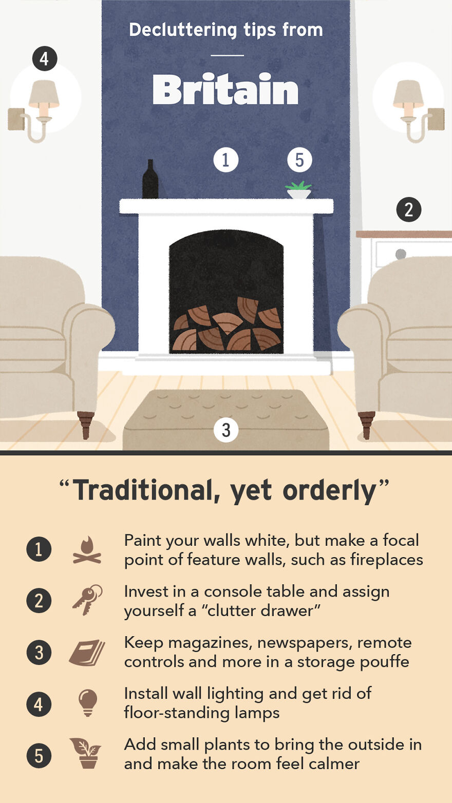 Decluttering Tips From The UK