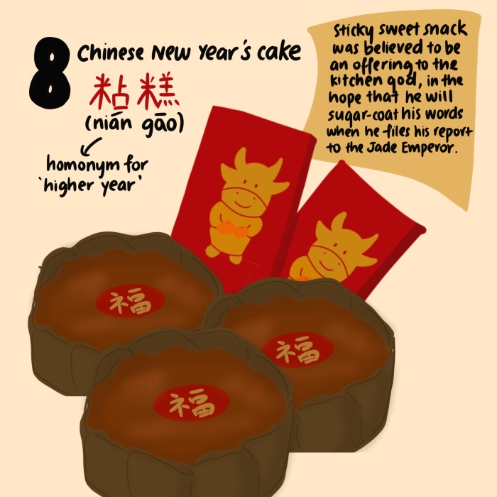 I've Decided To Use My Time Illustrating 15 Days Of Chinese Traditions And Customs